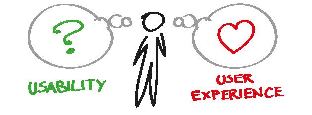 Usability-vs-user-experience-01